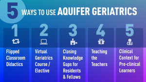 5 Ways to Use Aquifer Geriatrics