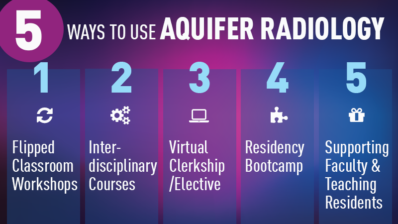 5 ways to use Aquifer Radiology